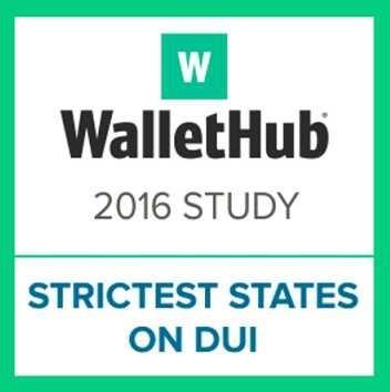 WalletHub 2016 Study
