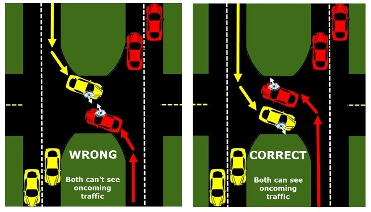 Opposing Traffic Can Cause Issues with Left Turns