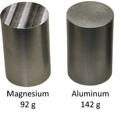 aluminum vs magnesium