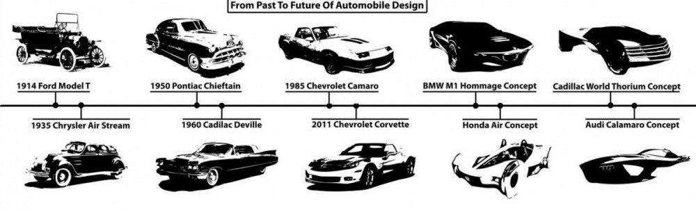 The Car's Evolution