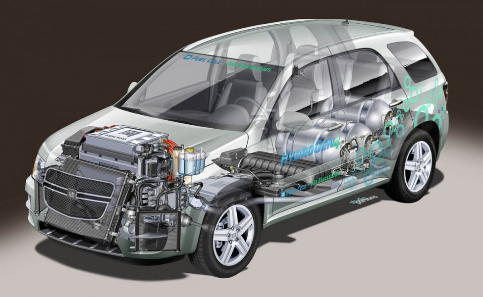 The Hydrogen Car Skeleton