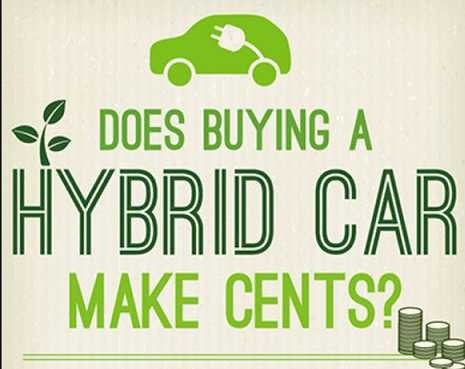 Is a hybrid car worth it?