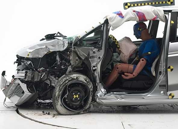 Test Crash