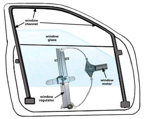 How A Power Window Works