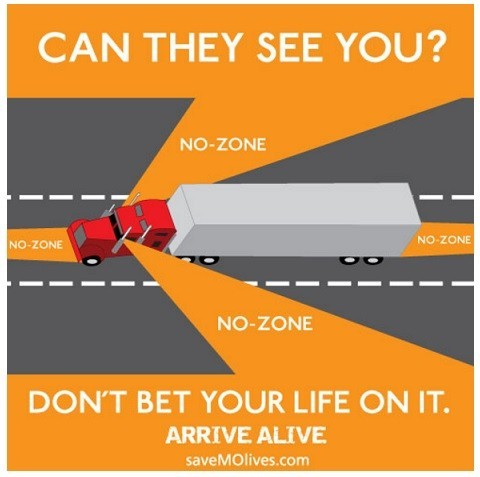 Can they see you? Know a truck's blindspot