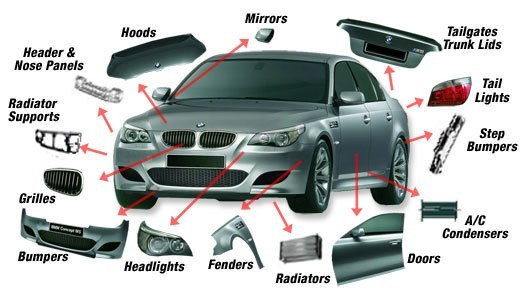 How safe are the parts that my Auto Body Repair shop uses to fix my car?